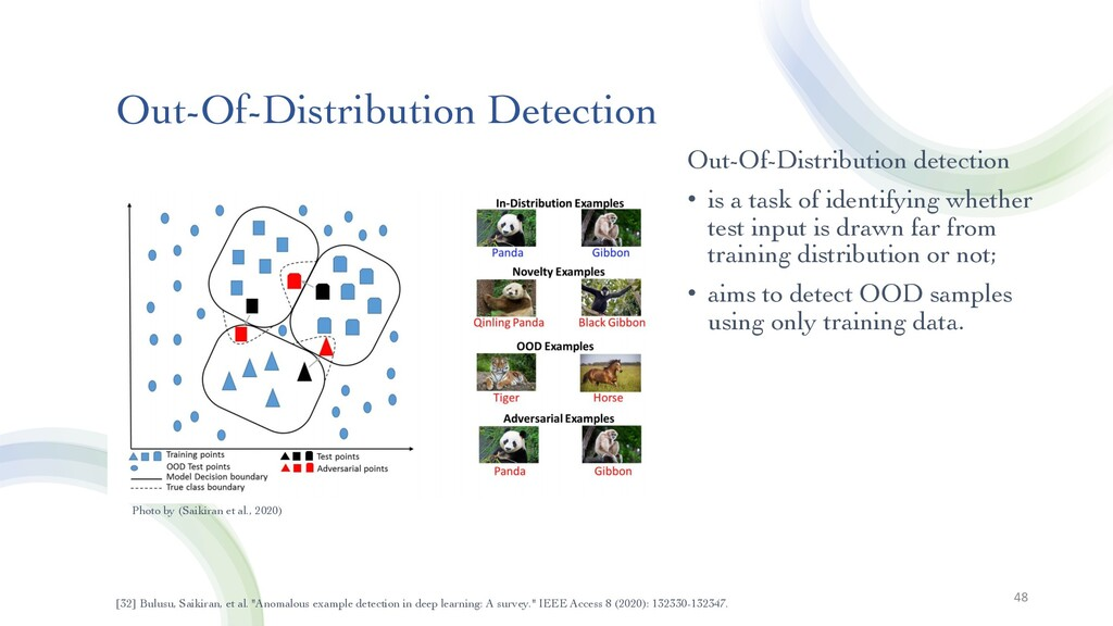 Out-Of-Distribution Detection 48 [32] Bulusu, S...