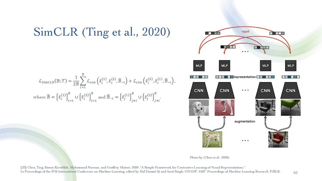 """SimCLR (Ting et al., 2020) ℒ!""""#$%& ℬ; 𝒯 = 1 2ℬ ..."""