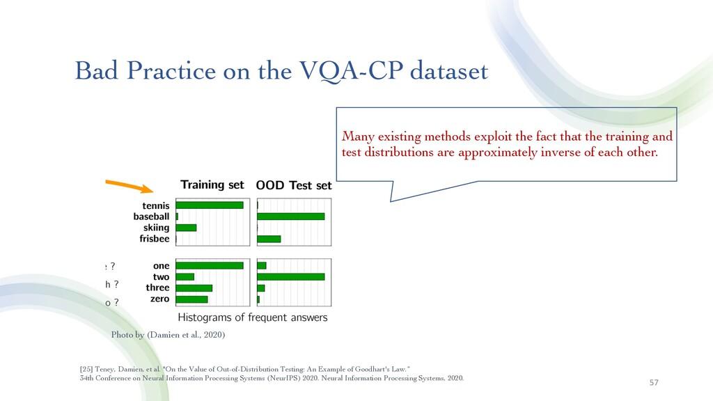 Bad Practice on the VQA-CP dataset 57 [25] Tene...