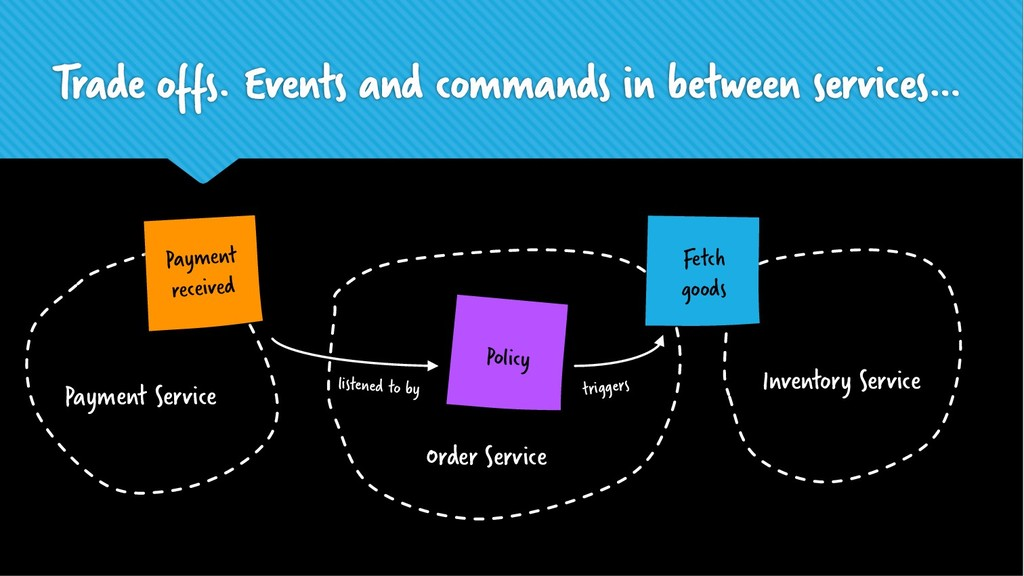Trade offs. Events and commands in between serv...