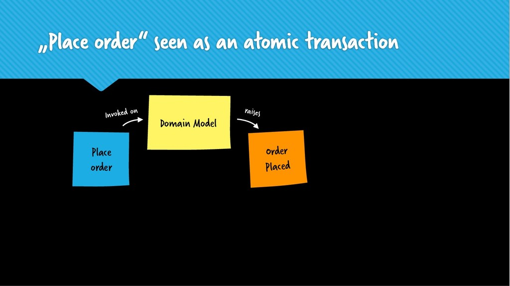 """Place order"" seen as an atomic transaction Dom..."