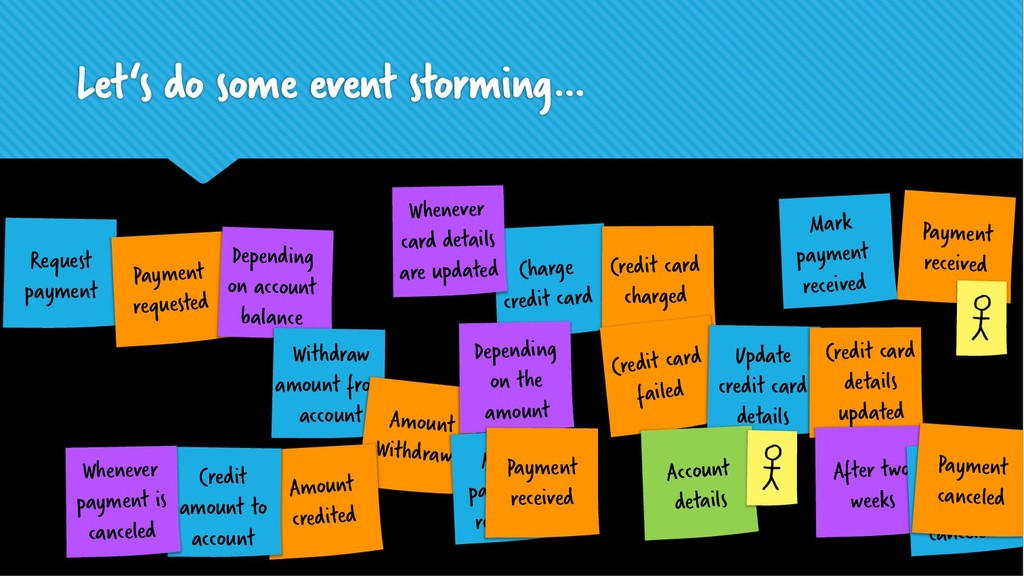 Let's do some event storming… Request payment P...
