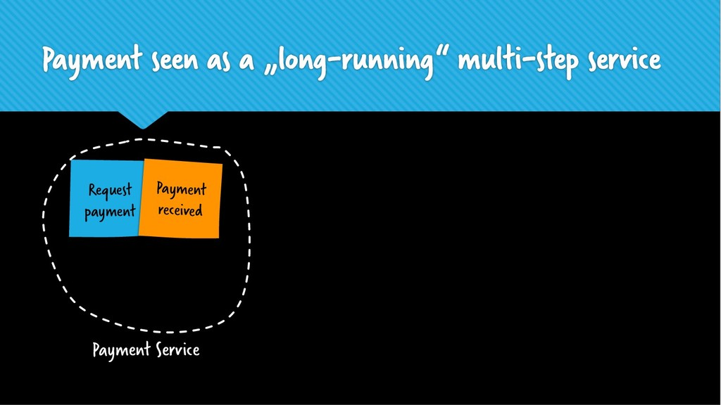"Payment seen as a ""long-running"" multi-step ser..."
