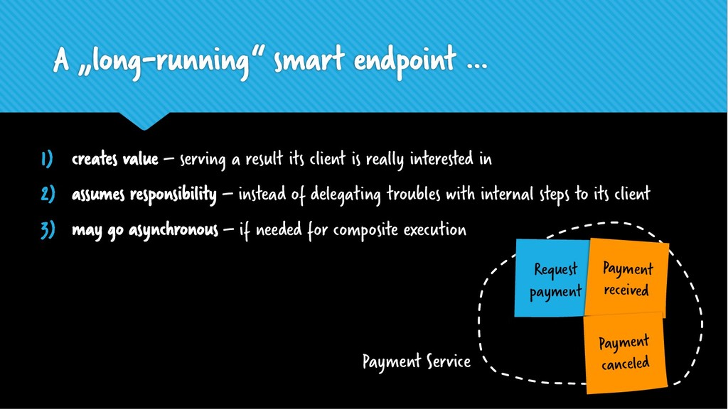 """A """"long-running"""" smart endpoint … Request payme..."""