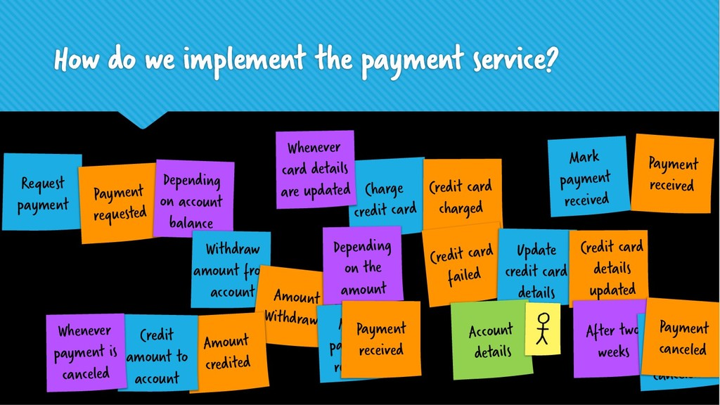 How do we implement the payment service? Reques...