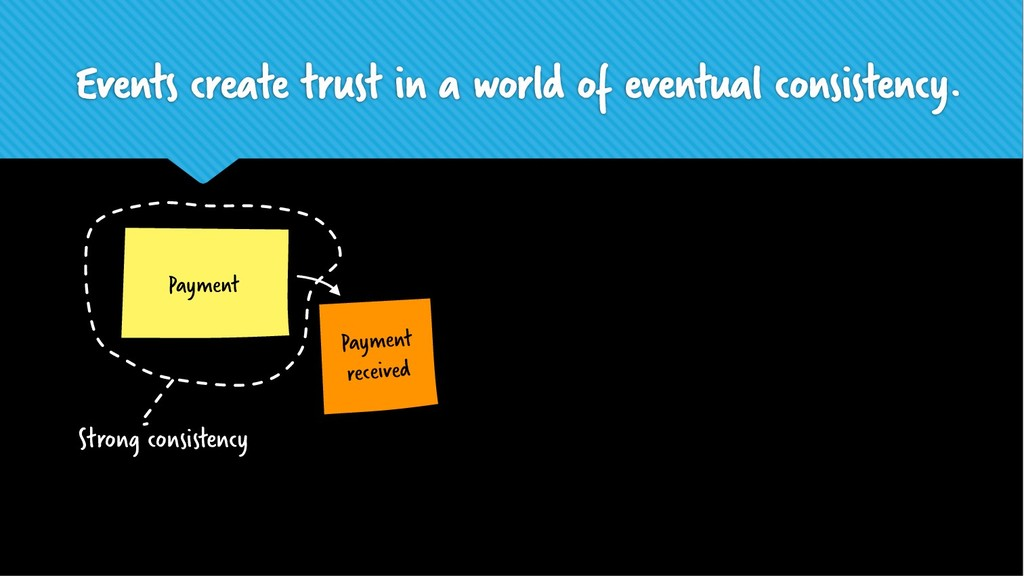 Events create trust in a world of eventual cons...