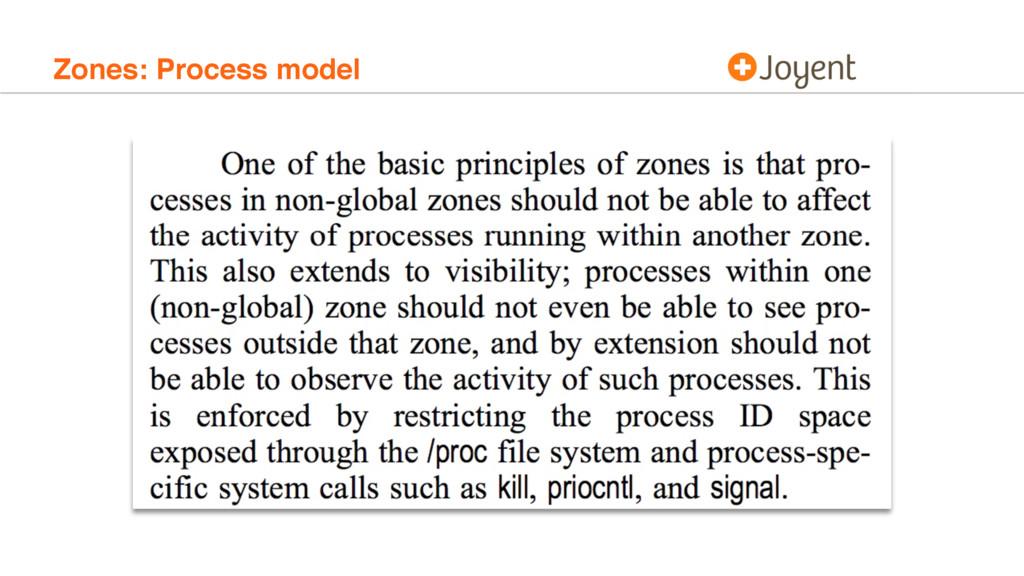 Zones: Process model