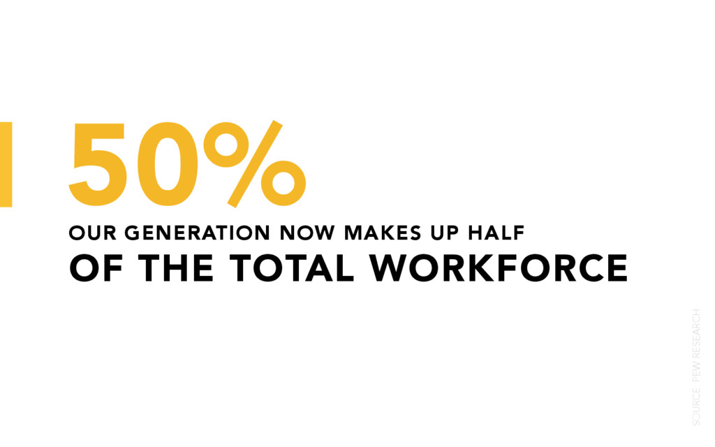OUR GENERATION NOW MAKES UP HALF OF THE TOTAL W...