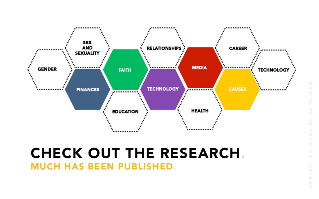 CHECK OUT THE RESEARCH. MUCH HAS BEEN PUBLISHED...