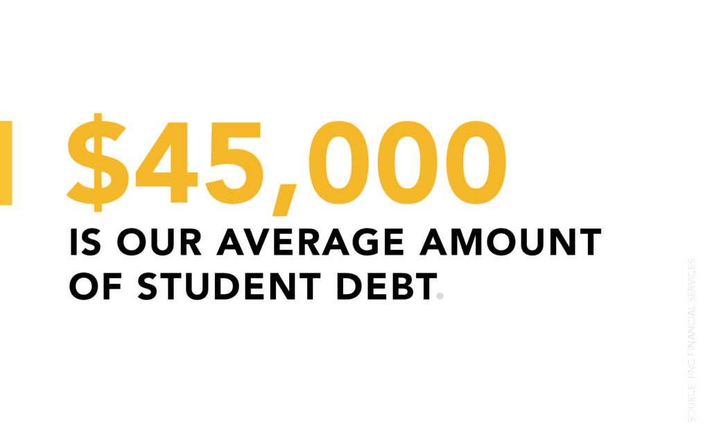 IS OUR AVERAGE AMOUNT OF STUDENT DEBT. $45,000 ...
