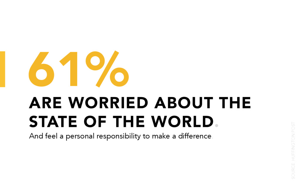 ARE WORRIED ABOUT THE STATE OF THE WORLD. 61% A...