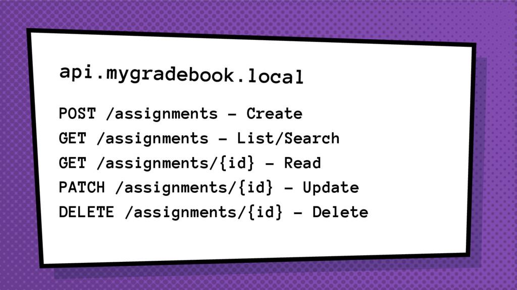 api.mygradebook.local POST /assignments - Creat...