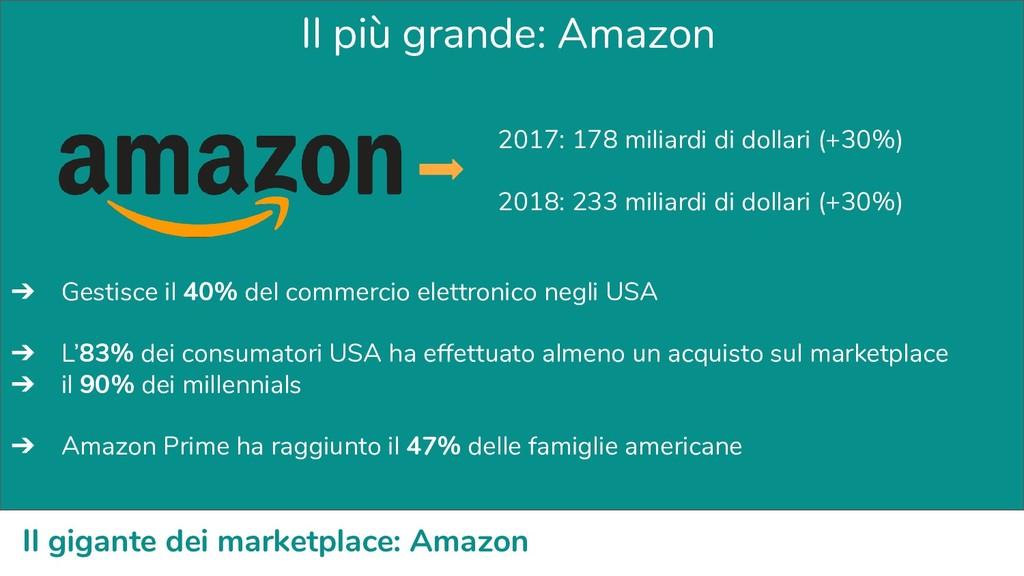 Il gigante dei marketplace: Amazon Il più grand...