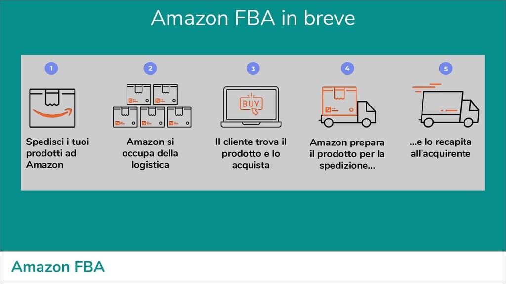 Amazon FBA in breve Spedisci i tuoi prodotti ad...
