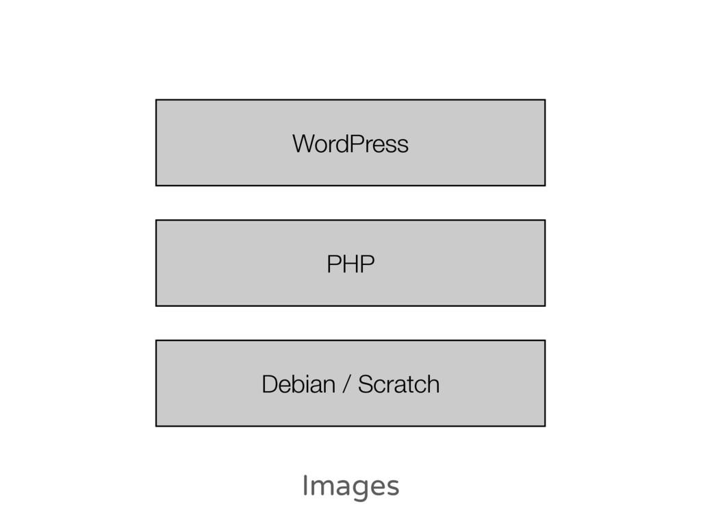 Images WordPress PHP Debian / Scratch