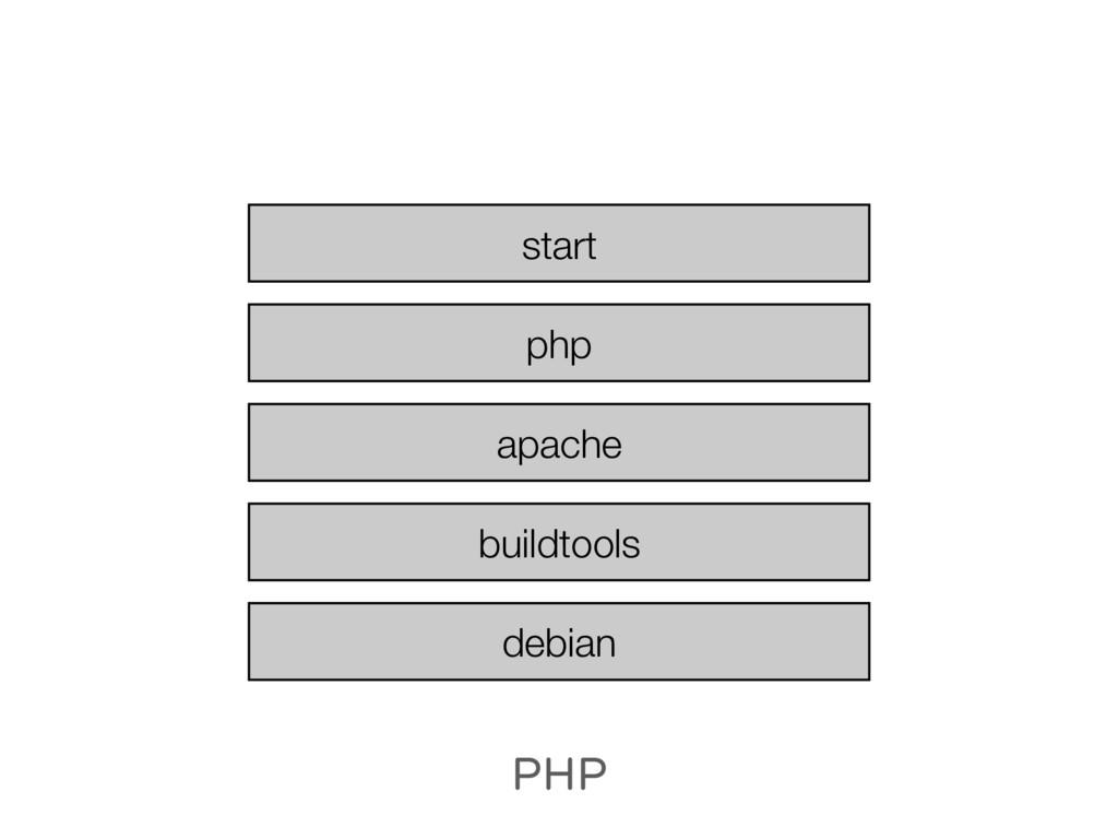 PHP debian buildtools apache php start