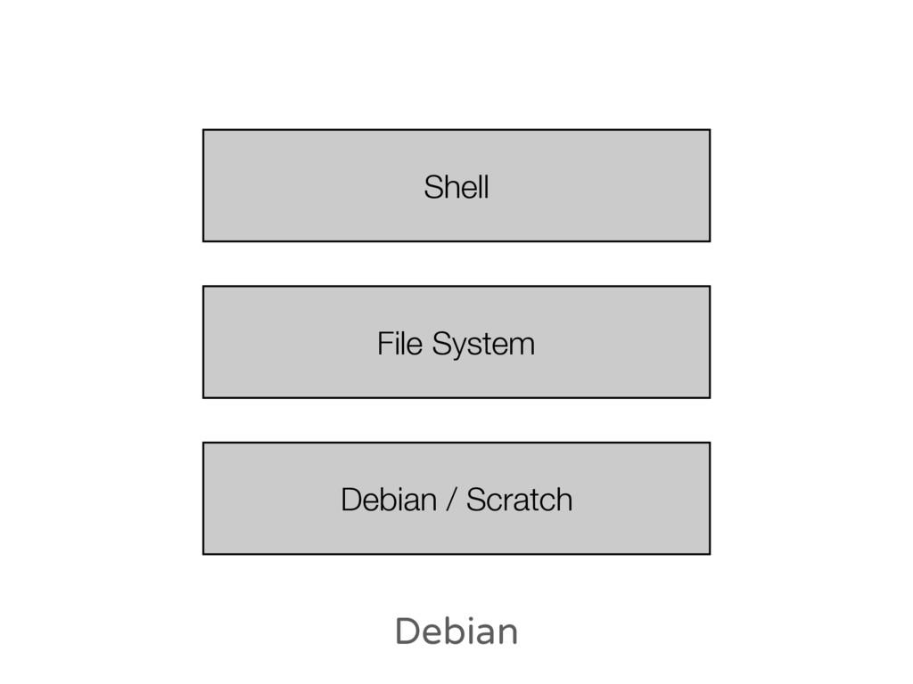 Debian Shell File System Debian / Scratch