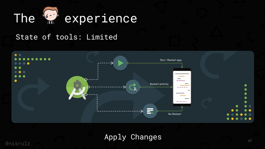 The experience State of tools: Limited 47 @nisr...