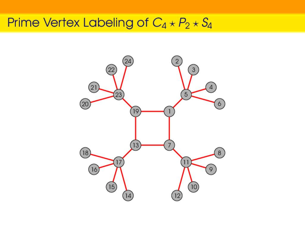 Prime Vertex Labeling of C4 P2 S4 1 5 2 3 4 6 1...
