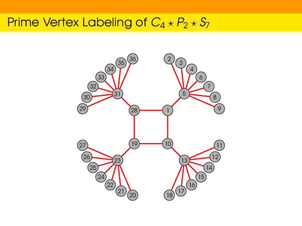 Prime Vertex Labeling of C4 P2 S7 1 5 2 3 4 6 7...