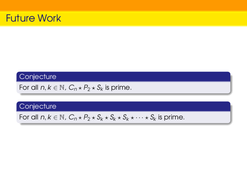 Future Work Conjecture For all n, k ∈ N, Cn P2 ...