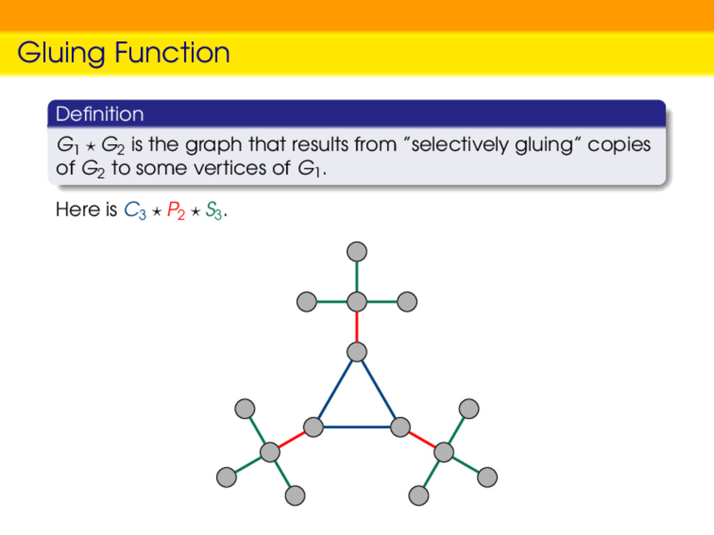 Gluing Function Definition G1 G2 is the graph th...