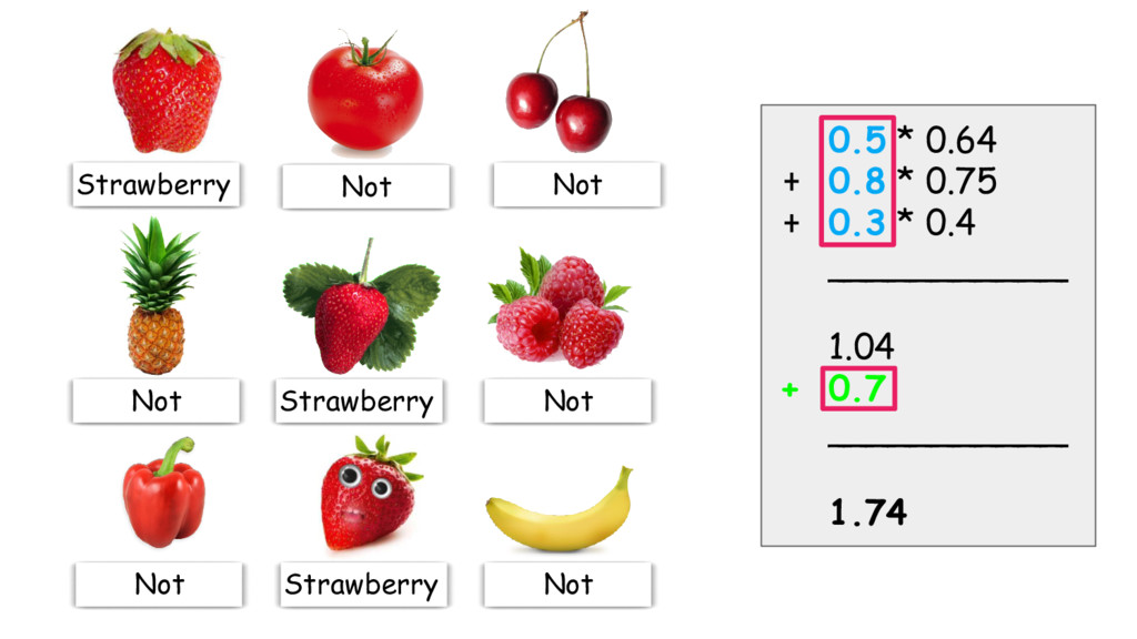Strawberry Not Not Strawberry Not Not Strawberr...