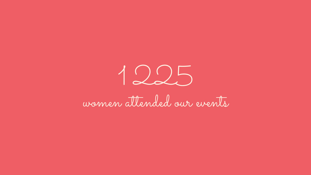 1 225 women attended our events