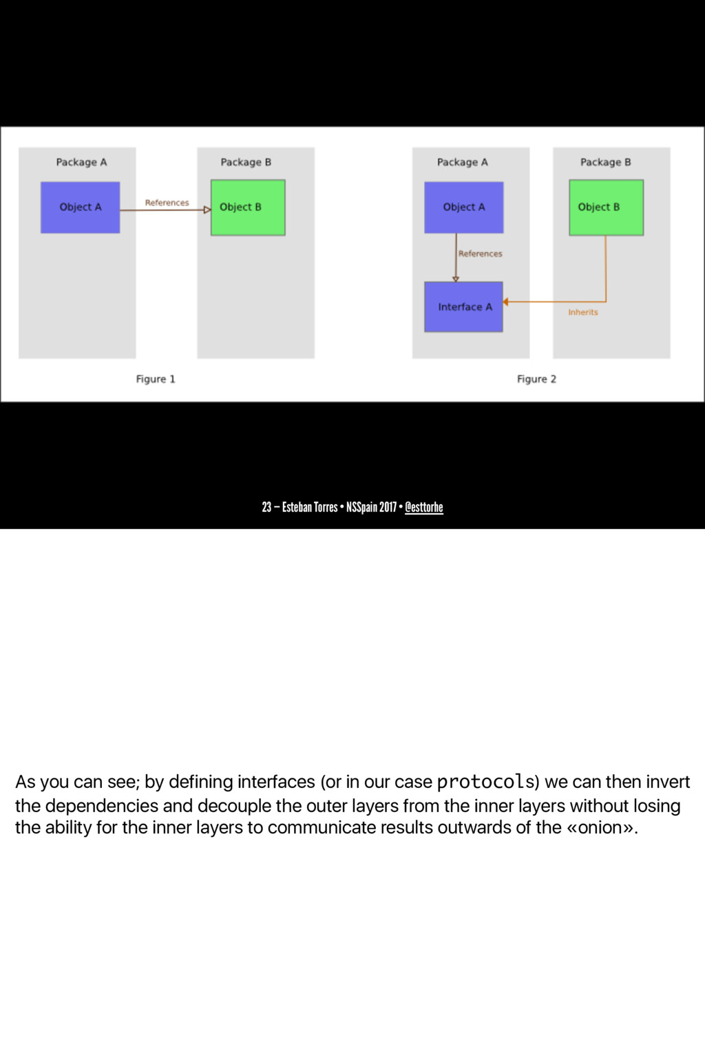 As you can see; by defining interfaces (or in o...