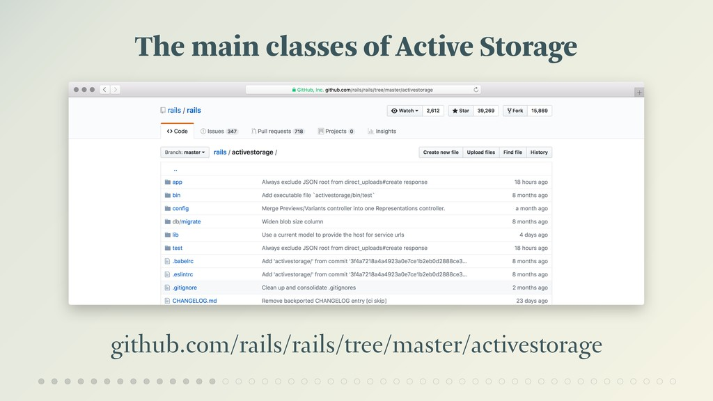 The main classes of Active Storage github.com/r...