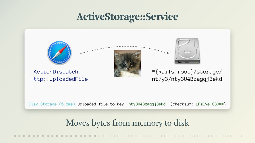 ActiveStorage::Service Moves bytes from memory ...