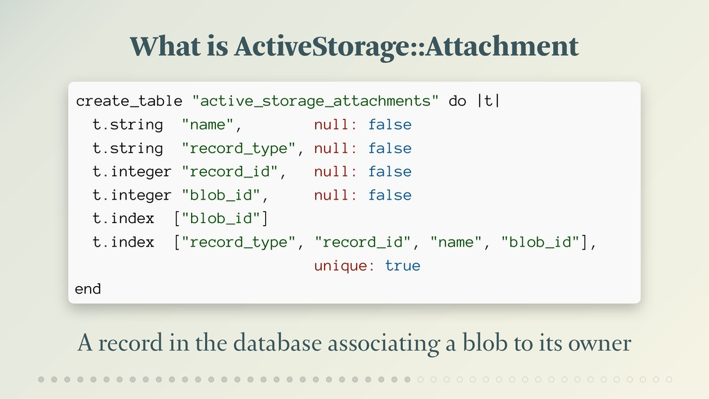 What is ActiveStorage::Attachment A record in t...