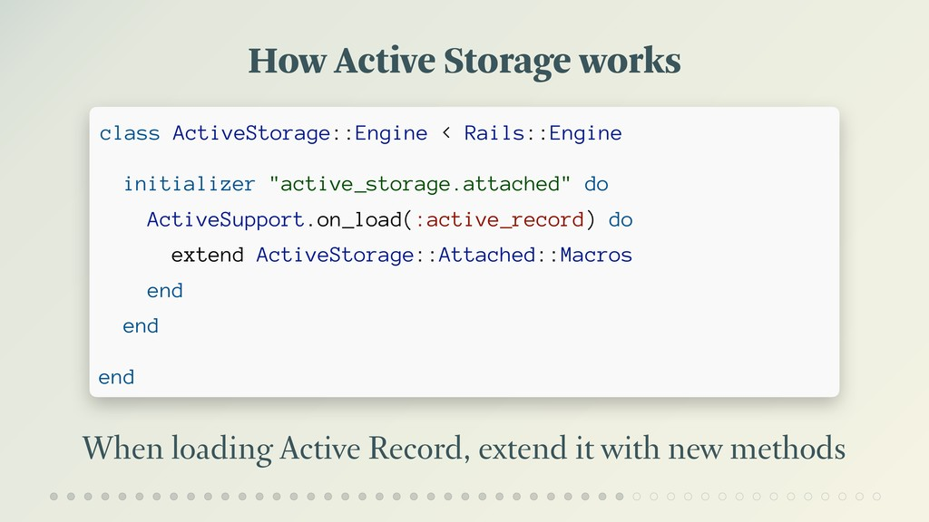 How Active Storage works When loading Active Re...