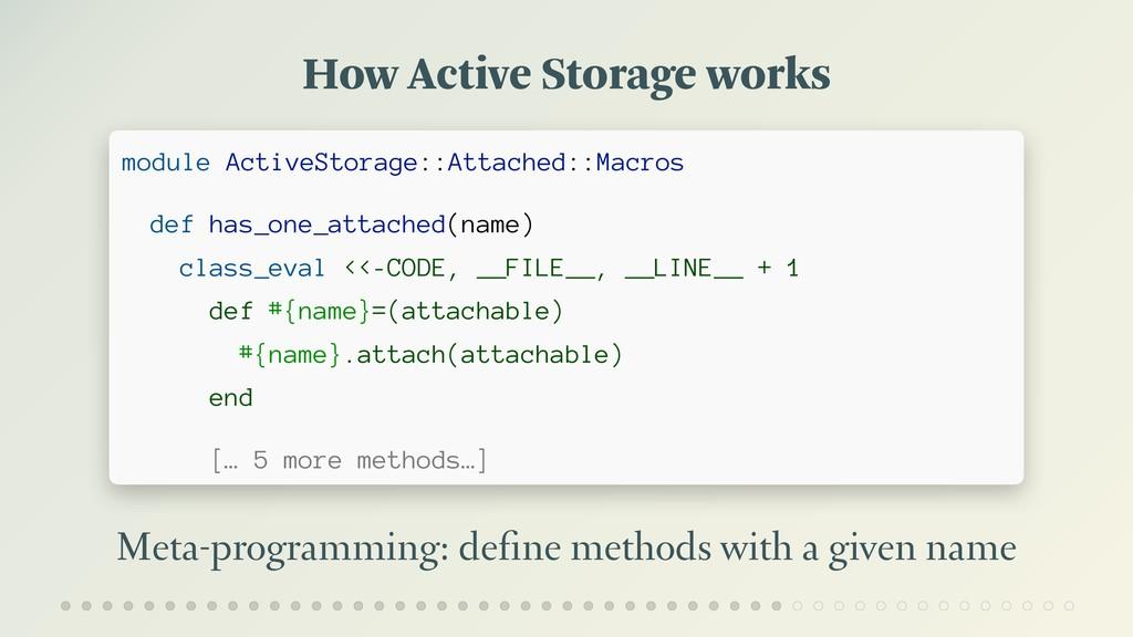 How Active Storage works Meta-programming: defin...