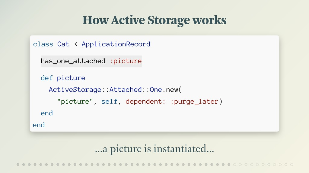 How Active Storage works …a picture is instanti...