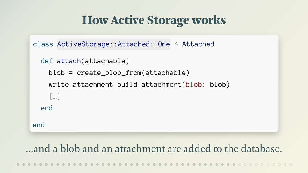 How Active Storage works …and a blob and an att...