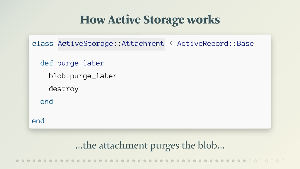 How Active Storage works …the attachment purges...