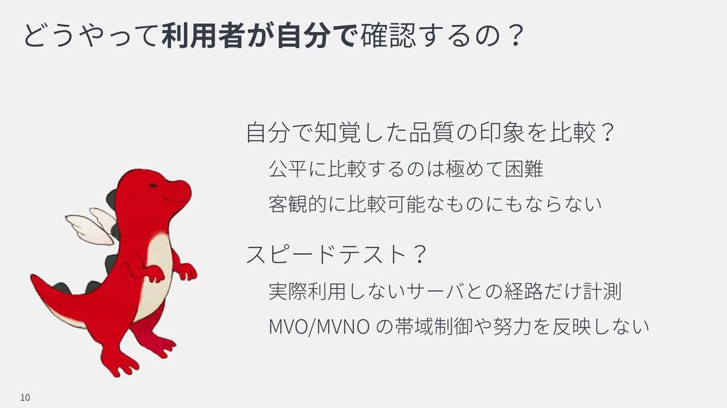 MVO/MVNO 10