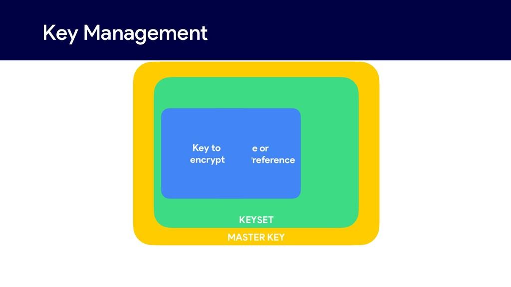 MASTER KEY KEYSET Key Management File or Shared...