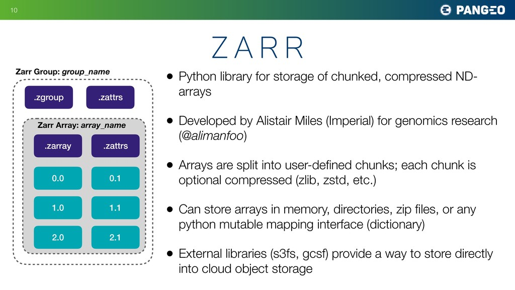 • Python library for storage of chunked, compre...