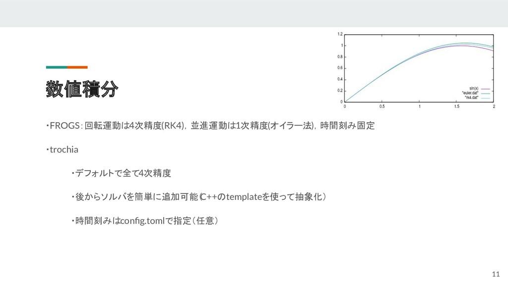 数値積分 ・FROGS:回転運動は4次精度(RK4),並進運動は1次精度(オイラー法),時間刻...