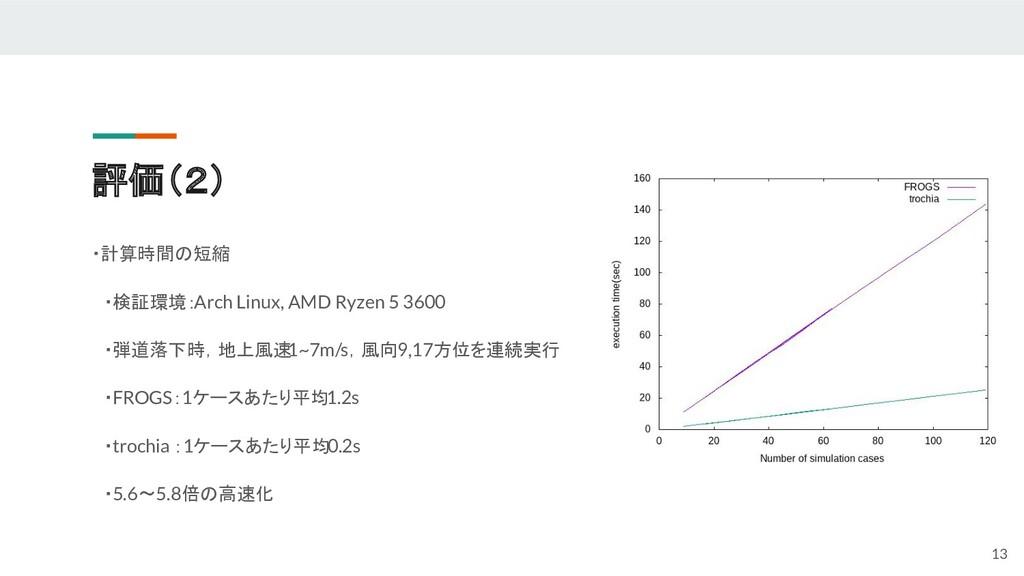 評価(2) ・計算時間の短縮  ・検証環境:Arch Linux, AMD Ryzen 5 3...