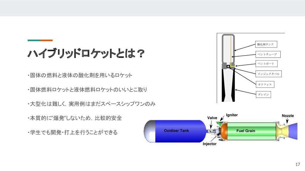 ハイブリッドロケットとは? ・固体の燃料と液体の酸化剤を用いるロケット ・固体燃料ロケットと液...
