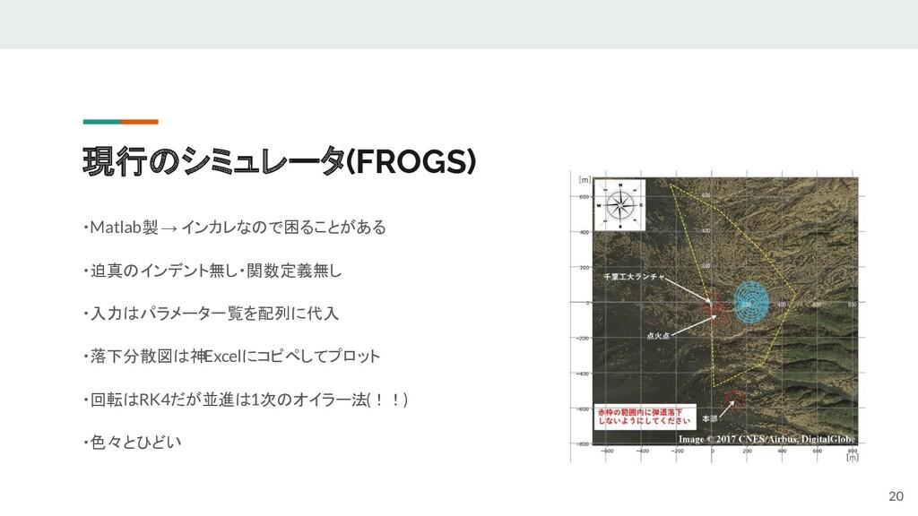 現行のシミュレータ(FROGS) ・Matlab製 → インカレなので困ることがある ・迫真の...