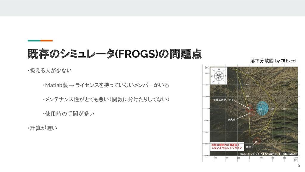 既存のシミュレータ(FROGS)の問題点 ・扱える人が少ない ・Matlab製 → ライセンス...