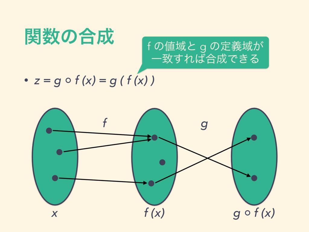 ؔͷ߹ • z = g ◦ f (x) = g ( f (x) ) f x f (x) g...