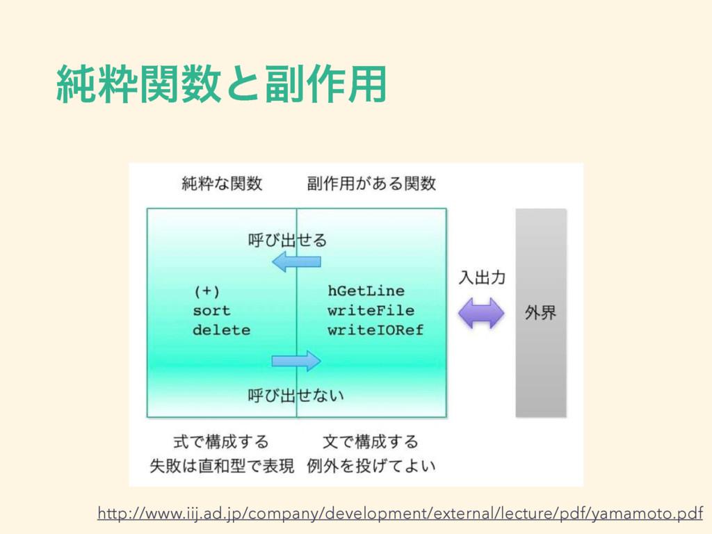 ७ਮؔͱ෭࡞༻ http://www.iij.ad.jp/company/developme...