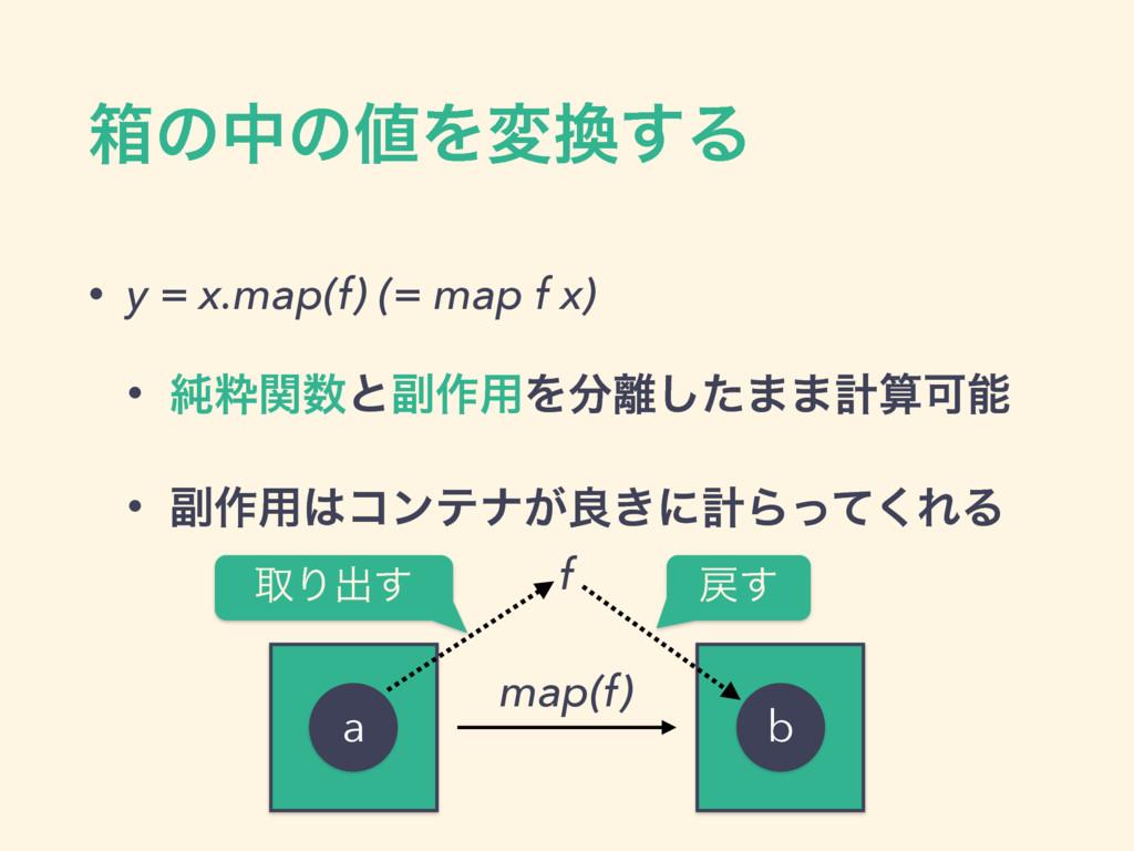 ശͷதͷΛม͢Δ • y = x.map(f) (= map f x) • ७ਮؔͱ෭࡞...