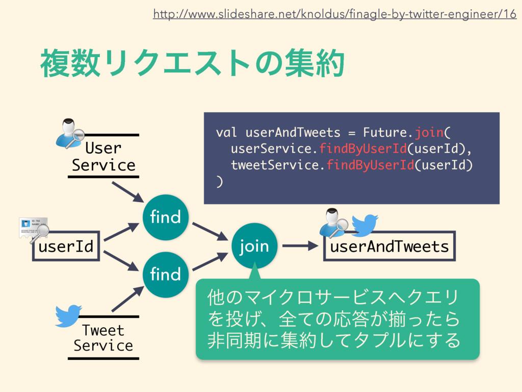 ෳϦΫΤετͷू val userAndTweets = Future.join( use...