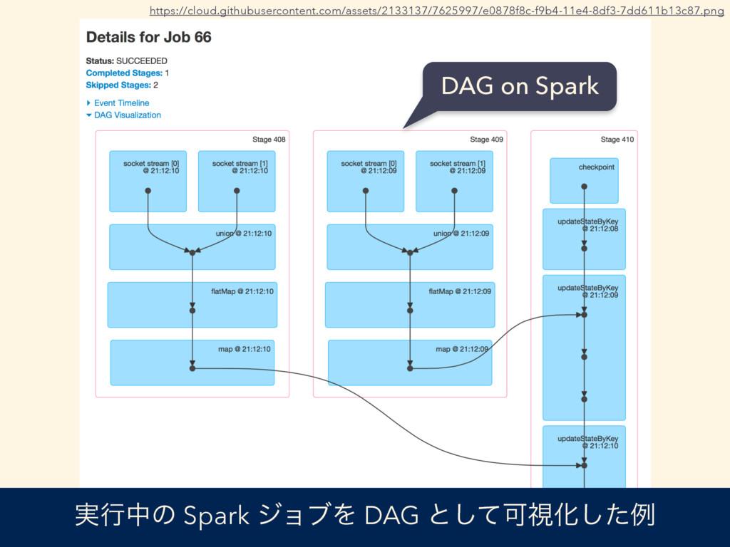 DAG on Spark https://cloud.githubusercontent.co...